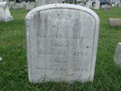 Mary <i>Rittenhouse</i> Alexander