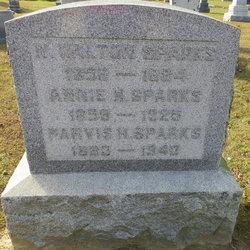 Annie H. Sparks