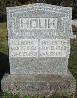Milton Crane Houk