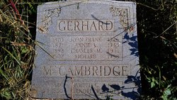 Charles M. Gerhard