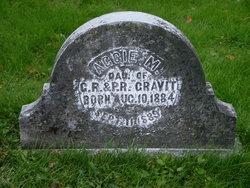 Aggie Gravit