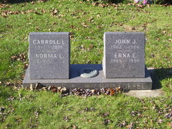John J. Christoffel