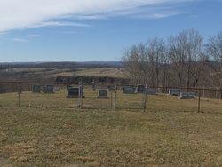 Albert Family Cemetery (H.M.)