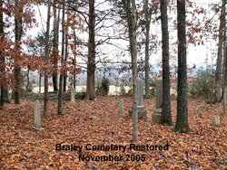 Braley Cemetery