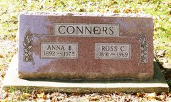 Anna <i>Braun</i> Conners
