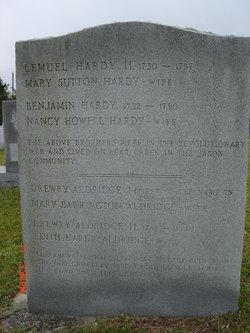 Mary Elizabeth <i>Sutton</i> Hardy