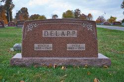 Minter W. Delapp
