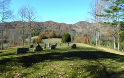 Anglin and Evans Cemetery