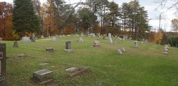 Wyers Cemetery