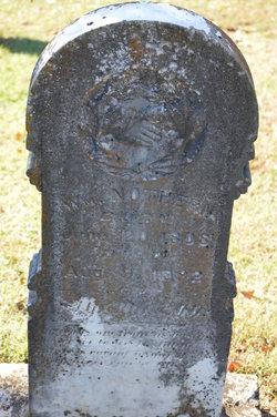 William M Northern