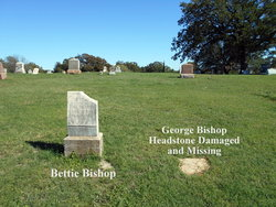 George Leonard Bishop