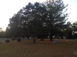 Saint Marks Lutheran Church Cemetery