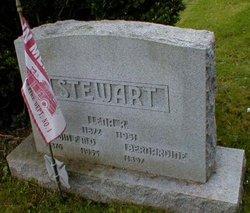 Lena R Stewart