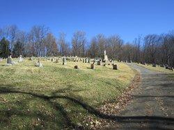 Saints Cyril and Methodius Cemetery I