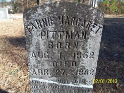 Fannie Margeret Pittman
