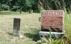 Lydia <i>Wagner</i> Bailey