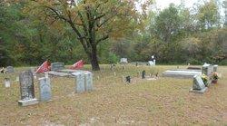 Matthew James Spivey Family Cemetery