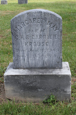 Margaret May Krouse