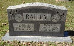 Jessie Kennedy Bailey