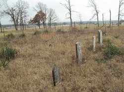 Caleb Davis Cemetery