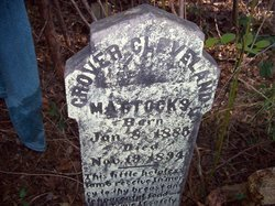 Grover Cleveland Mattocks