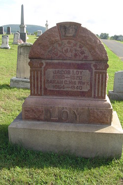 Jacob Loy