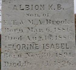 Albion K.B. Brooks