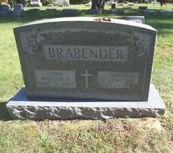 Lena H. <i>Luedke</i> Brabender