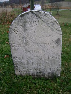 Margaret Margaretha Arnold