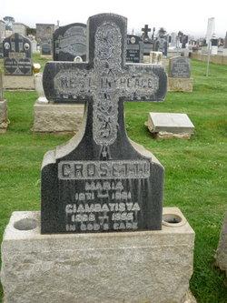 Giambatista Crosetti
