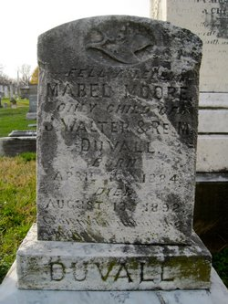 Mabel Moore Duvall