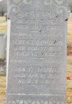 Albert G. Brown
