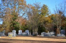 Banks Presbyterian Church Cemetery