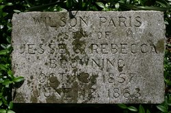 Wilson Paris Browning