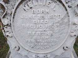 Bertha Allen