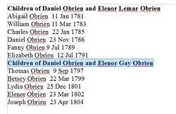 Martha <i>Gay</i> O'Brien