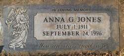 Anna Genevieve Jones