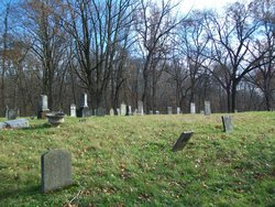 Kiser Cemetery  (Old Section)