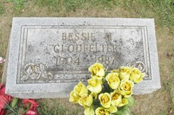 Bessie M. <i>Fishel</i> Clodfelter