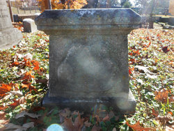 George W. Churchwell Mabry