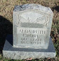 Alda Ruth Crowe