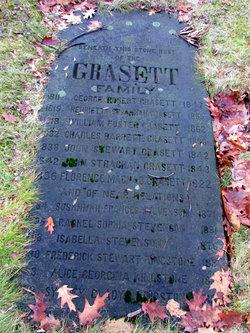 Florence MacNab Grasett