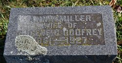 Anna <i>Miller</i> Godfrey