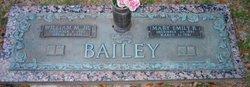 William M. Bailey, Jr