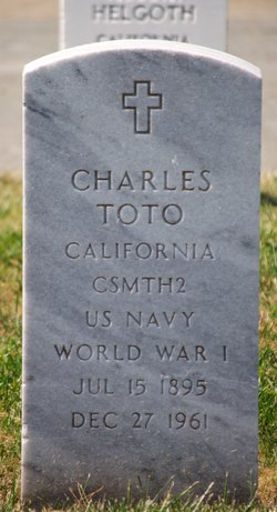 Charles Toto
