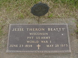 Jesse Theron Beatty