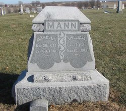 Isabelle Brown <i>Pike</i> Mann