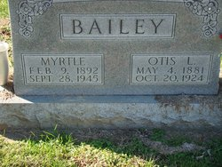 Otis L Bailey