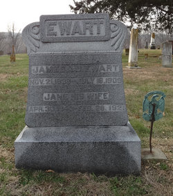 James A B Ewart