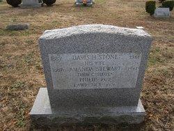 Phillip Stewart Stone